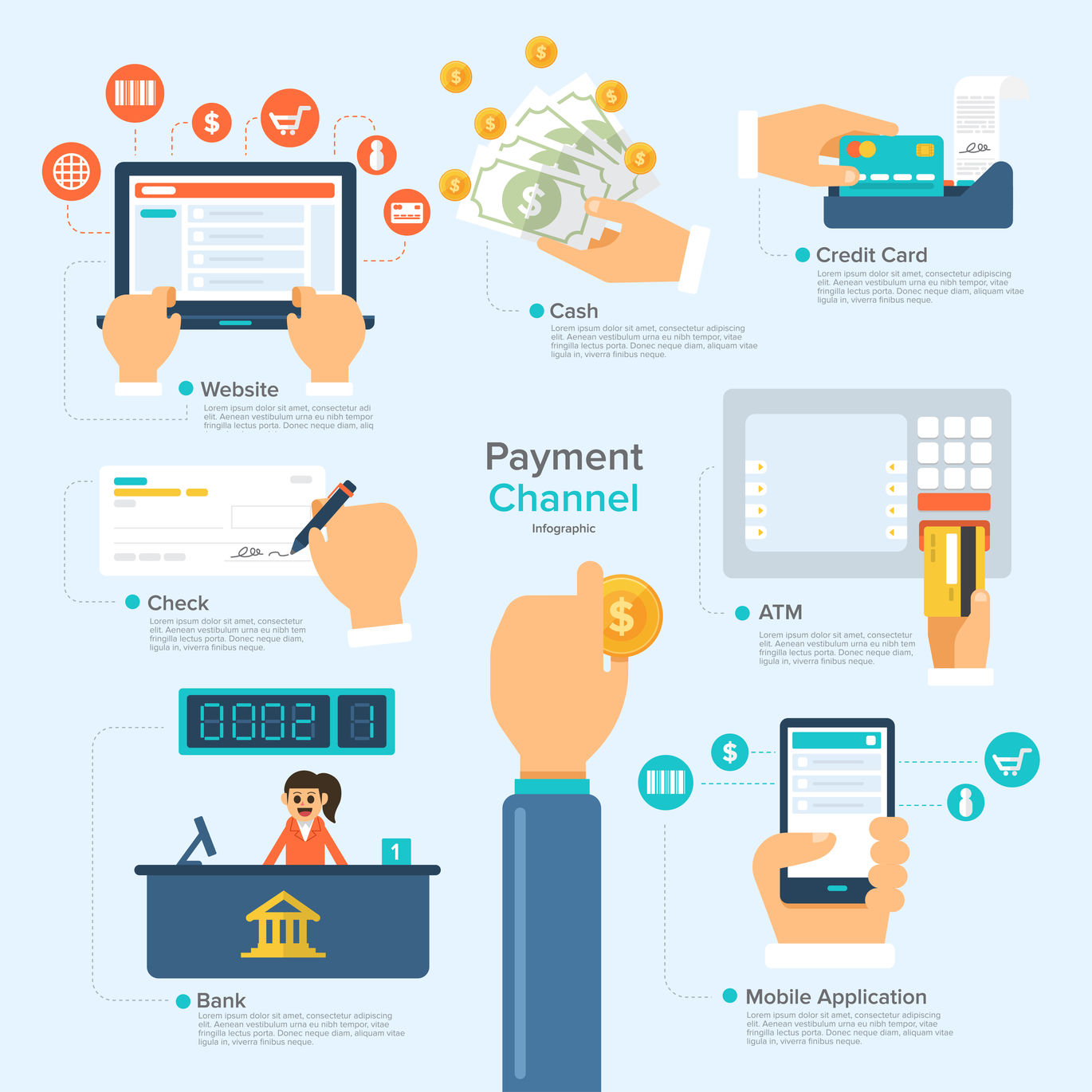Online Payment Gateway| High Risk Payment Processing Services