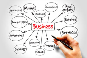 Types of Businesses Use Same Day ACH Credits